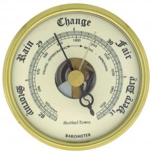 Barryometer
